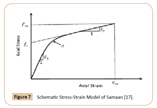 polymerscience-schematic